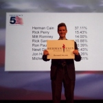 Herman Cain WIns Florida's Presidency 5 Straw Poll